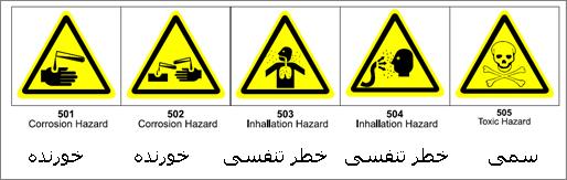 برچسب های ایمنی آزمایشگاه